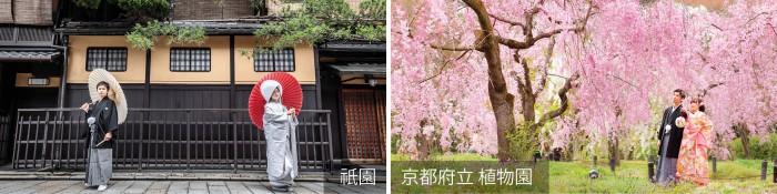 京都拍攝景點